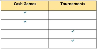 cash games or tournaments