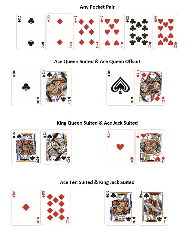 poker cheat sheet hands